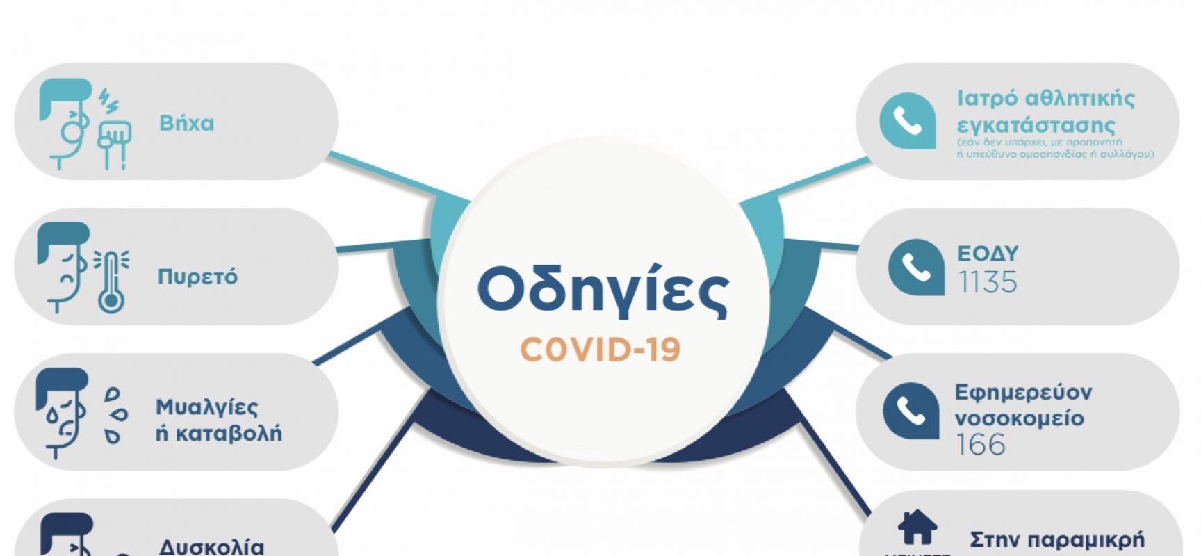 Oι οδηγίες και τα έγγραφα της ΓΓΑ για τον COVID – 19